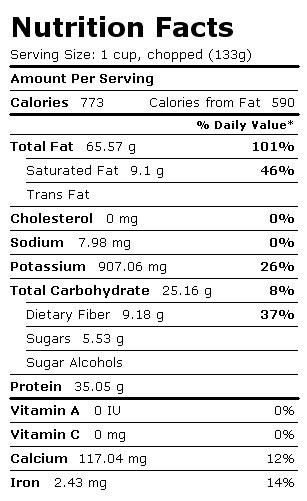 Peanuts-Nutrition-Chart