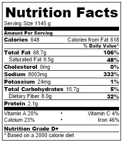 Nutrition facts of a home made  olive bread