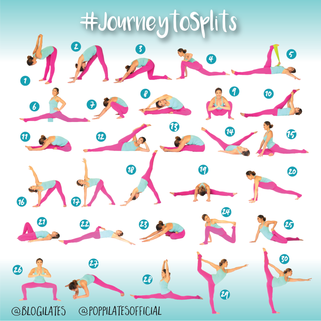 Journey to Splits - 30 days challenge by Blogilates