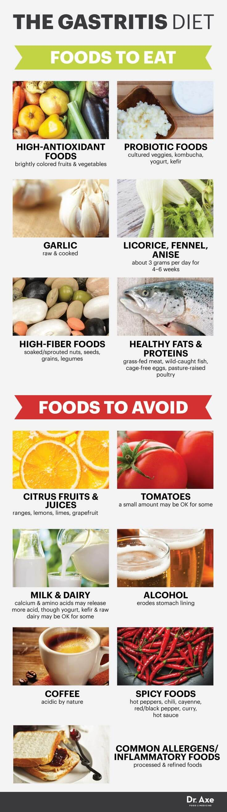 gastritis diet food list